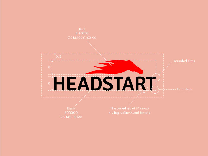 Headstart Typography